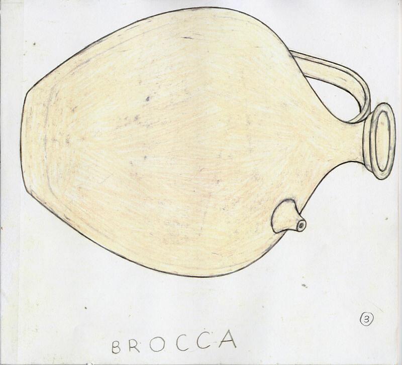 Museo archeologico - Brocca